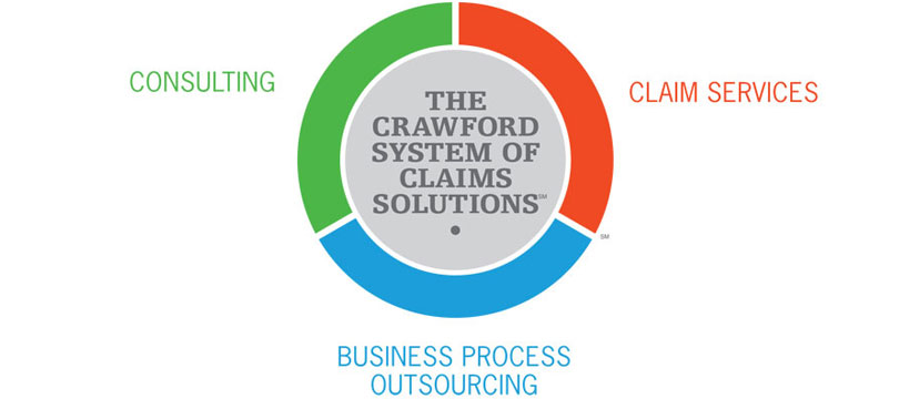 Crawford System of Claims Solutions Logo