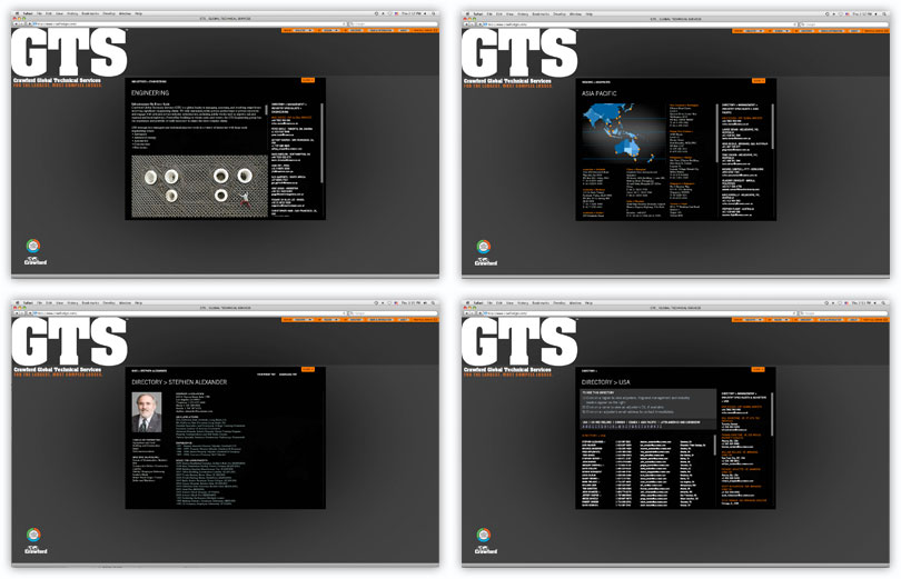 GTS Webpages